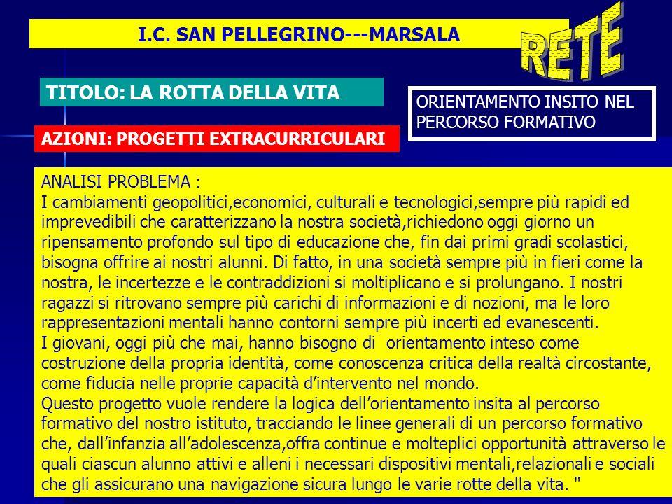 I.C. SAN PELLEGRINO---MARSALA