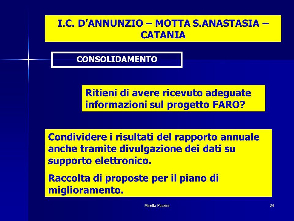 I.C. D'ANNUNZIO – MOTTA S.ANASTASIA – CATANIA