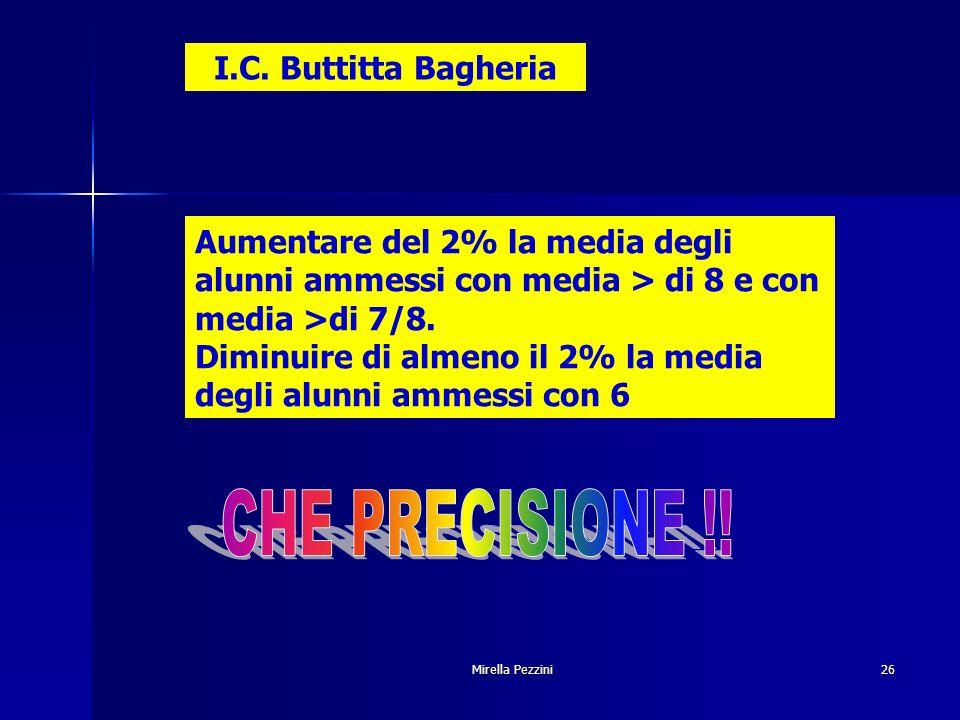 CHE PRECISIONE !! I.C. Buttitta Bagheria