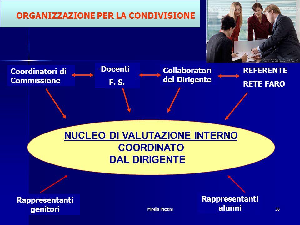 NUCLEO DI VALUTAZIONE INTERNO COORDINATO DAL DIRIGENTE