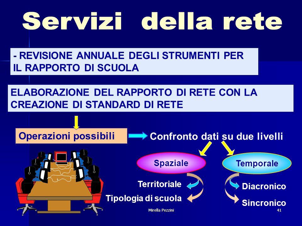 Servizi della rete - REVISIONE ANNUALE DEGLI STRUMENTI PER IL RAPPORTO DI SCUOLA.
