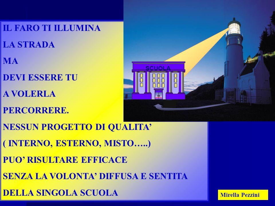 NESSUN PROGETTO DI QUALITA' ( INTERNO, ESTERNO, MISTO…..)