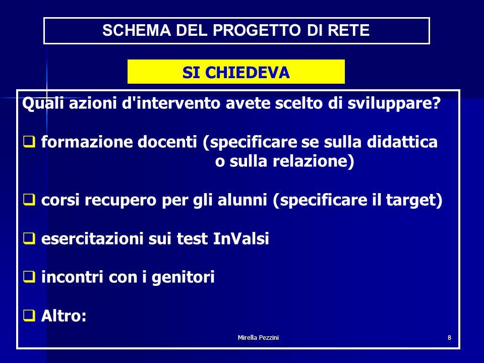 SCHEMA DEL PROGETTO DI RETE