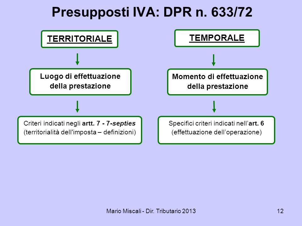 Presupposti IVA: DPR n. 633/72