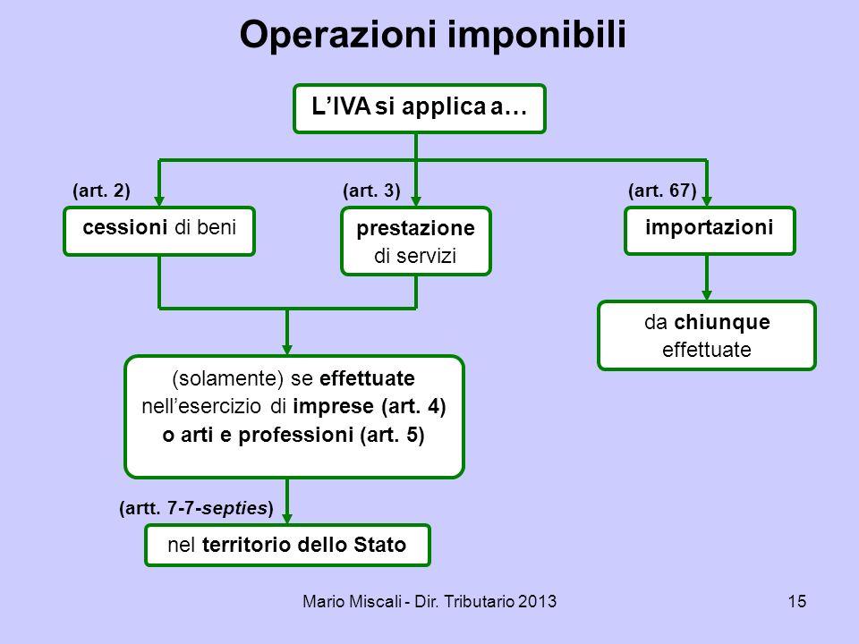 Operazioni imponibili