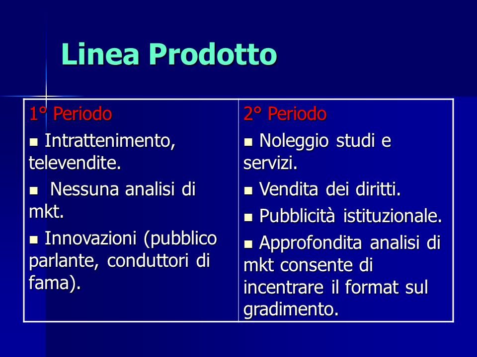 Linea Prodotto 1° Periodo Intrattenimento, televendite.