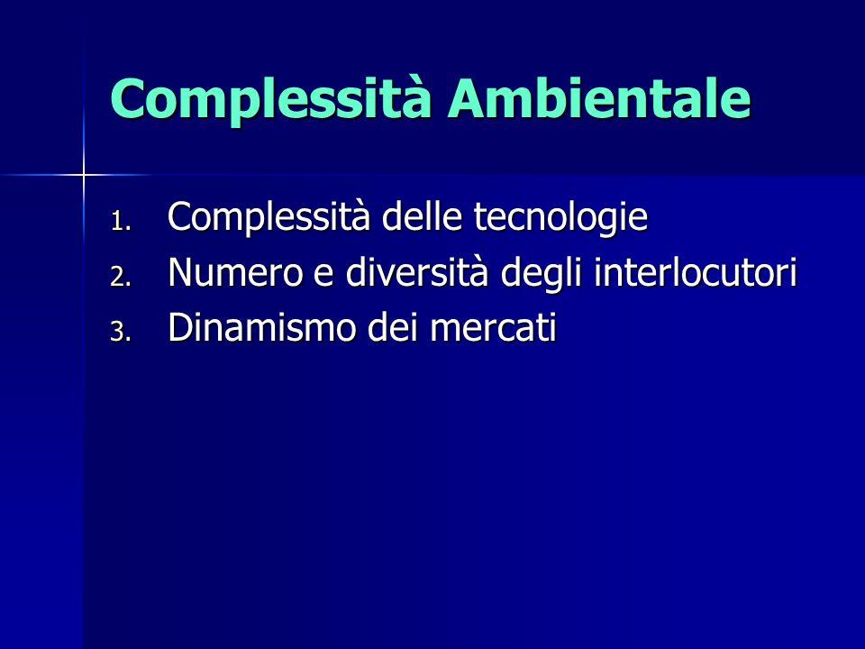 Complessità Ambientale