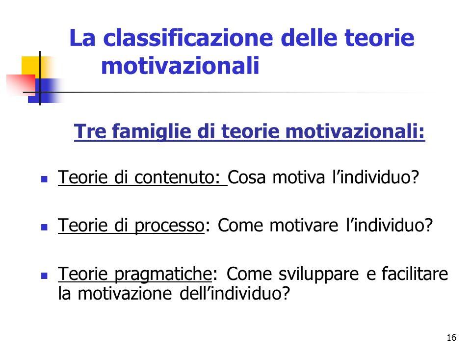 Tre famiglie di teorie motivazionali: