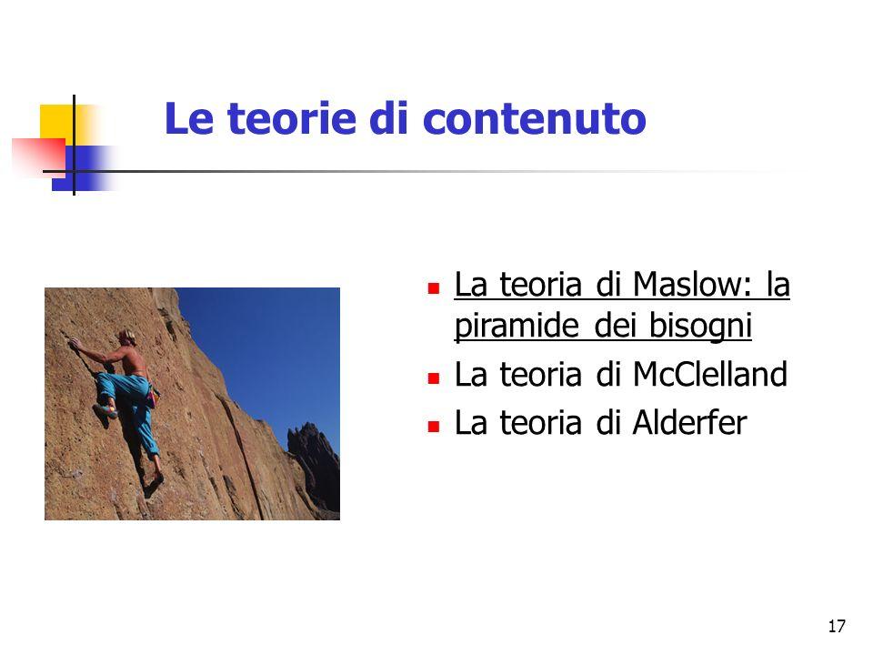 Le teorie di contenuto La teoria di Maslow: la piramide dei bisogni