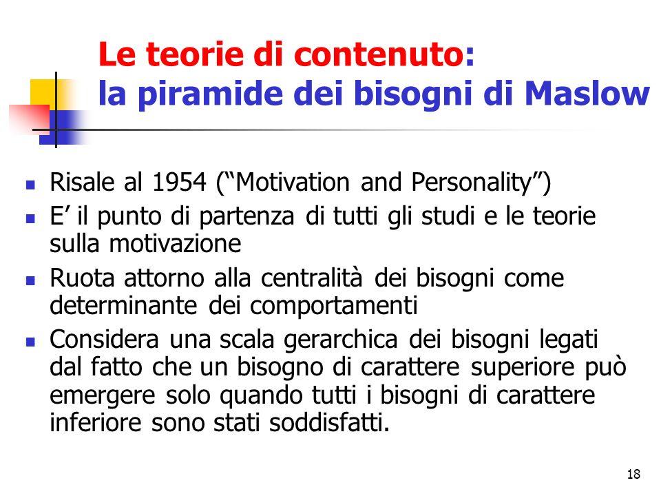 Le teorie di contenuto: la piramide dei bisogni di Maslow