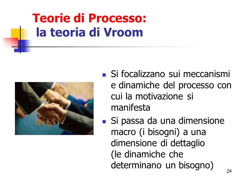 Teorie di Processo: la teoria di Vroom