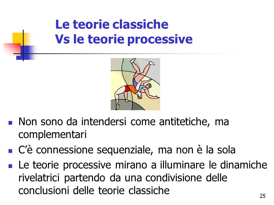 Le teorie classiche Vs le teorie processive