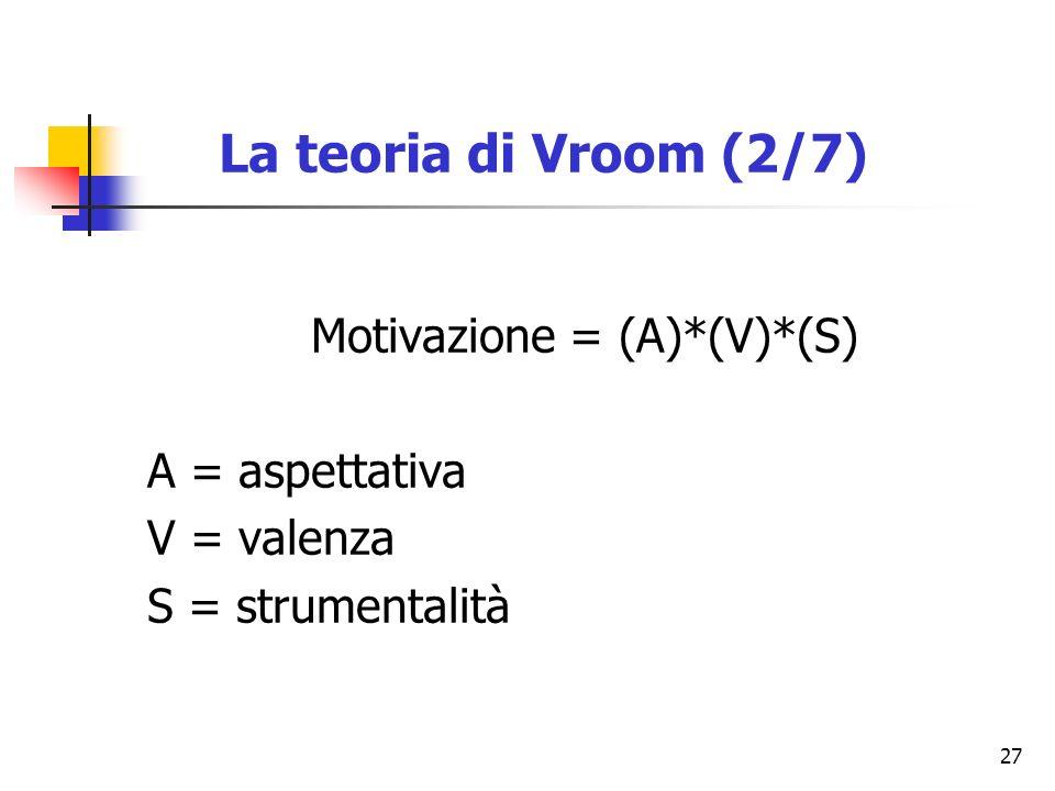 Motivazione = (A)*(V)*(S)