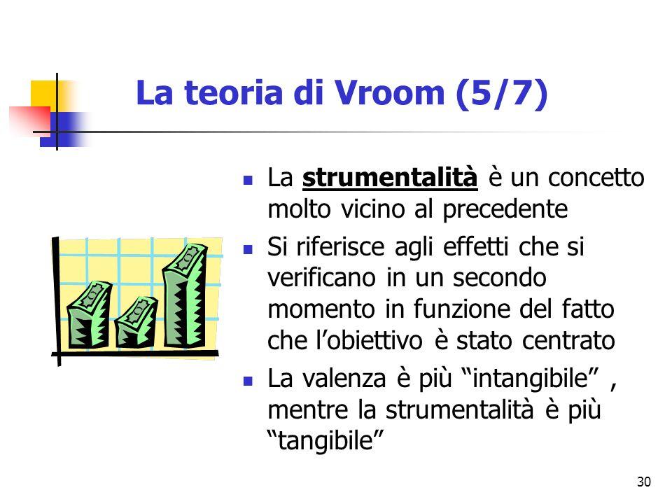 La teoria di Vroom (5/7) La strumentalità è un concetto molto vicino al precedente.