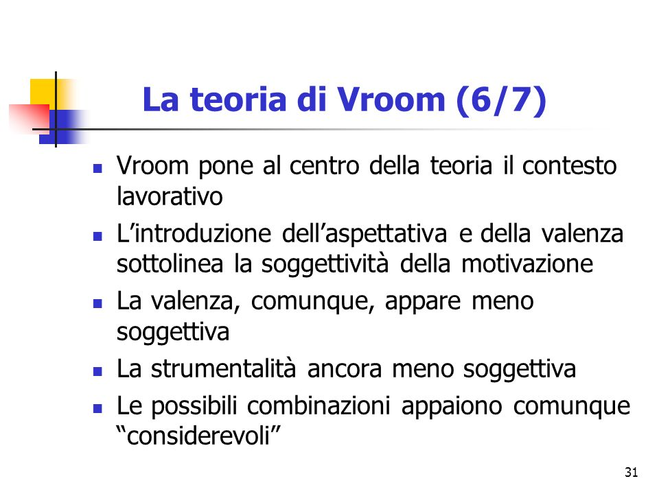La teoria di Vroom (6/7) Vroom pone al centro della teoria il contesto lavorativo.