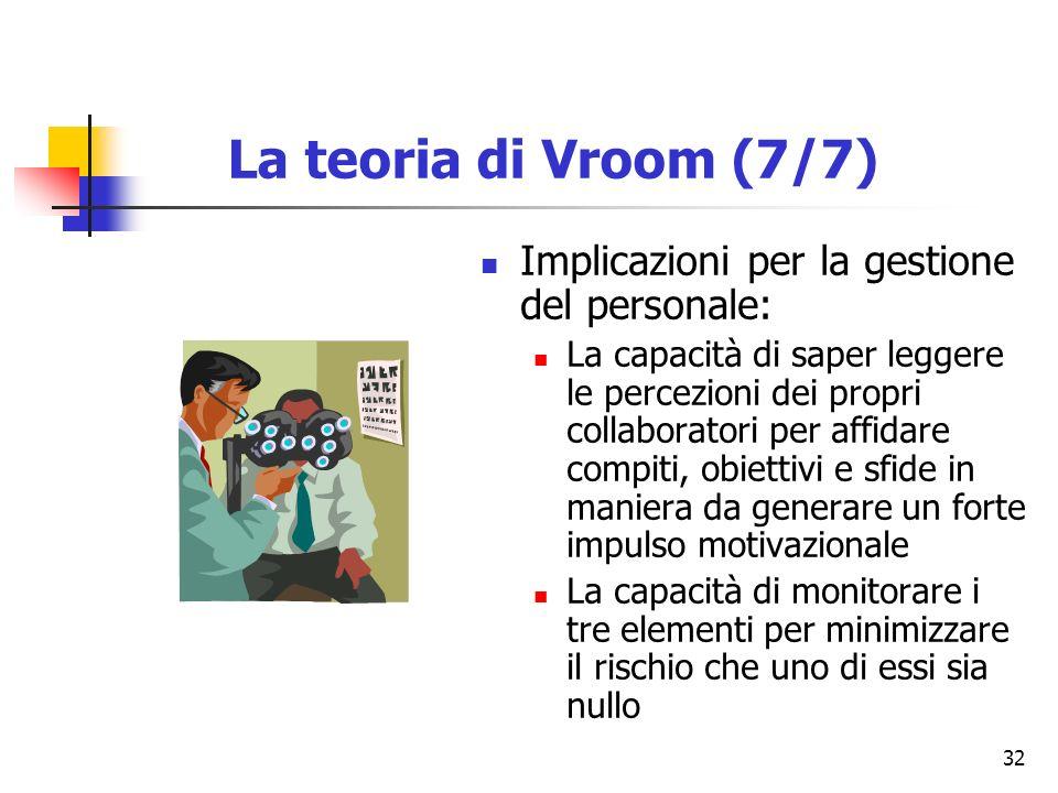 La teoria di Vroom (7/7) Implicazioni per la gestione del personale: