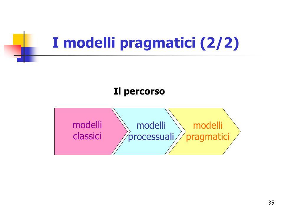 I modelli pragmatici (2/2)