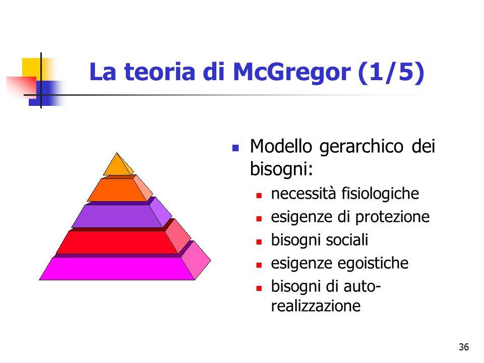 La teoria di McGregor (1/5)
