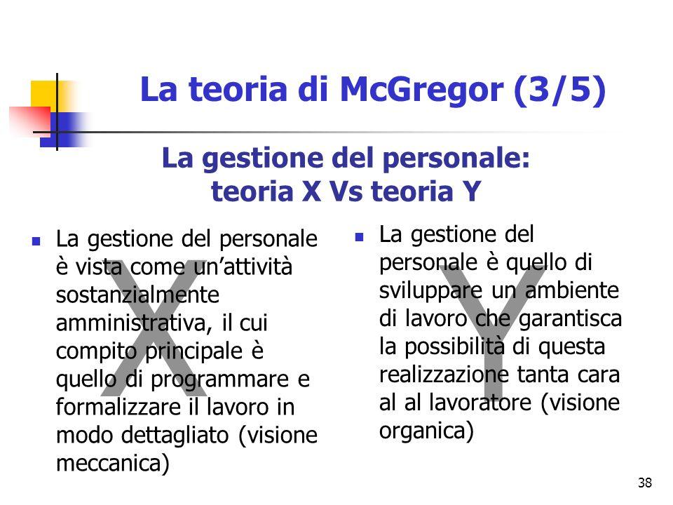 La gestione del personale: teoria X Vs teoria Y