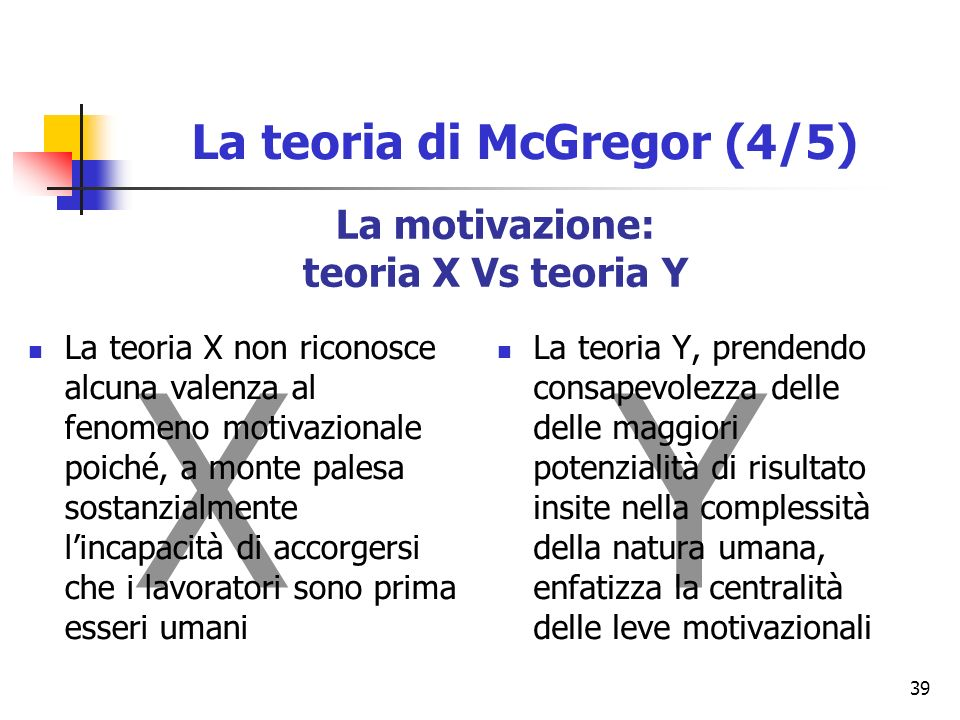 La motivazione: teoria X Vs teoria Y