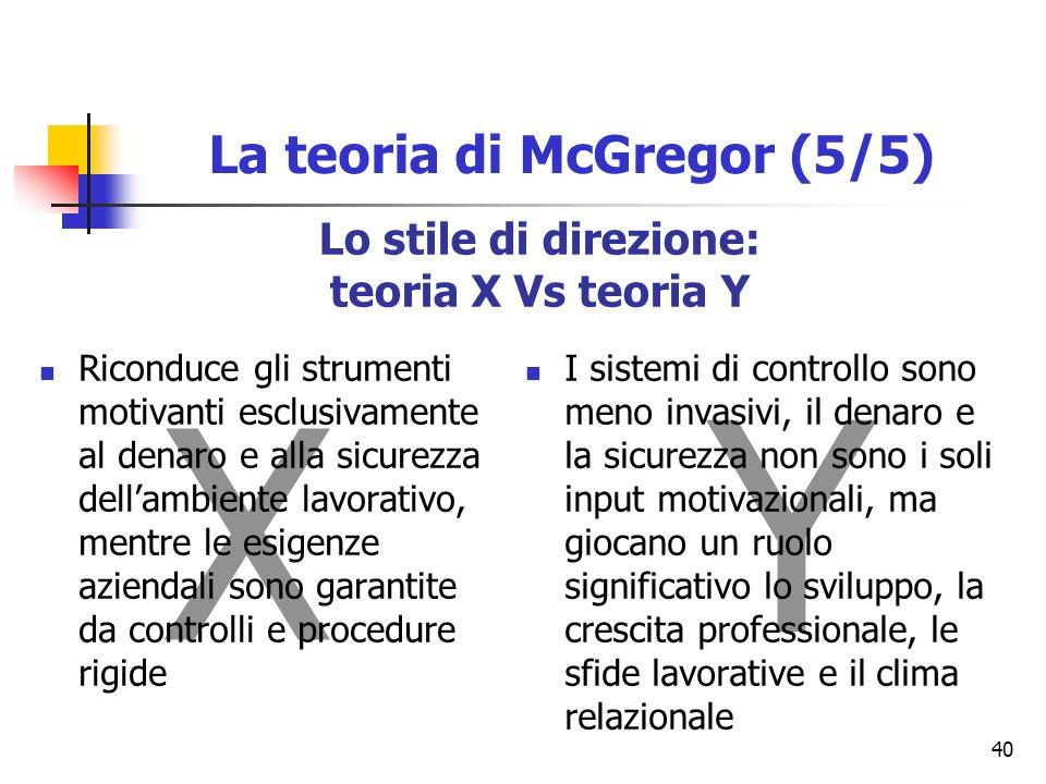 Lo stile di direzione: teoria X Vs teoria Y