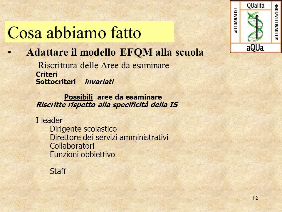 Cosa abbiamo fatto Adattare il modello EFQM alla scuola