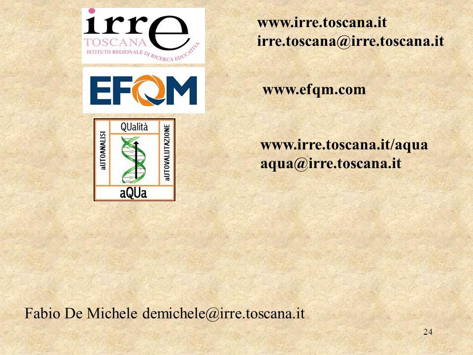 www.irre.toscana.it irre.toscana@irre.toscana.it. www.efqm.com. www.irre.toscana.it/aqua. aqua@irre.toscana.it.