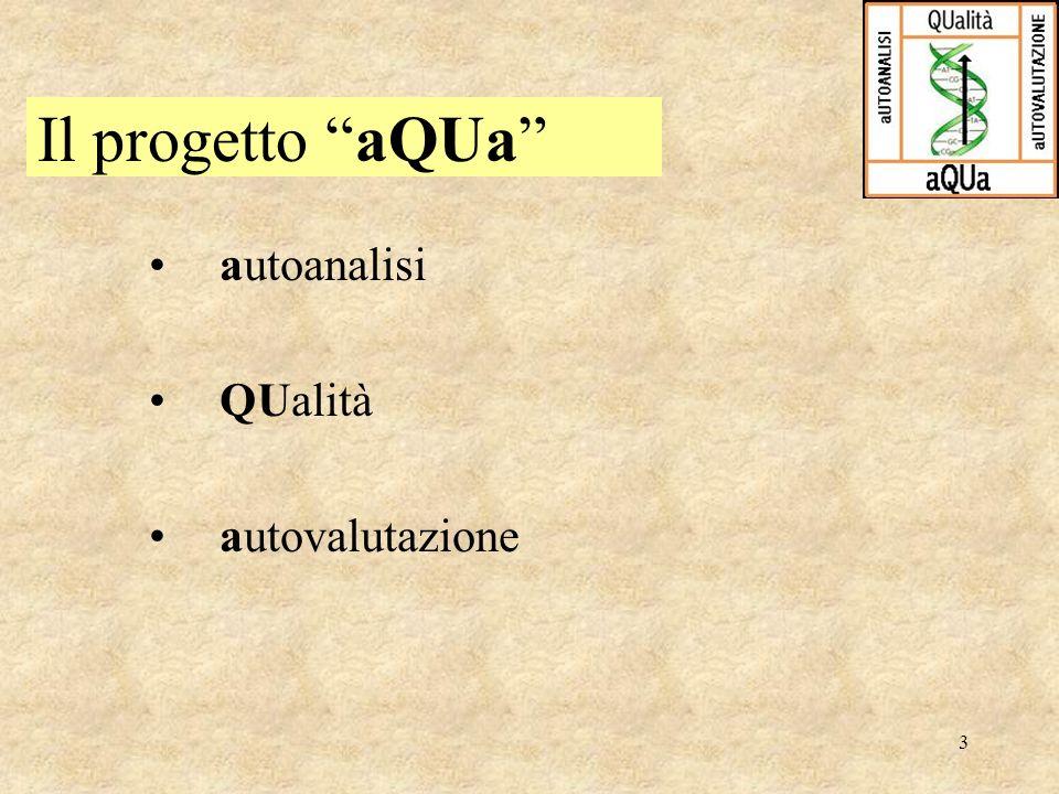 Il progetto aQUa autoanalisi QUalità autovalutazione