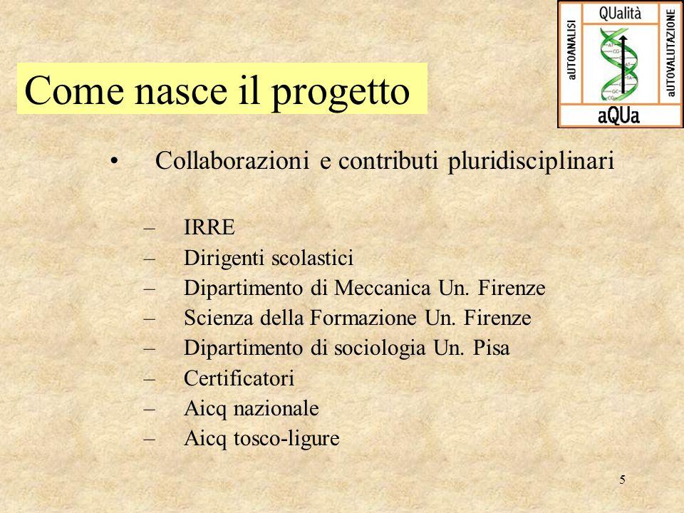 Come nasce il progetto Collaborazioni e contributi pluridisciplinari