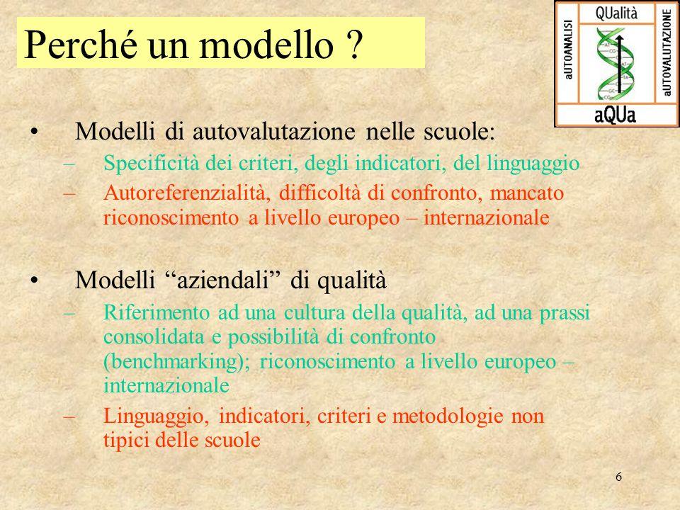 Perché un modello Modelli di autovalutazione nelle scuole:
