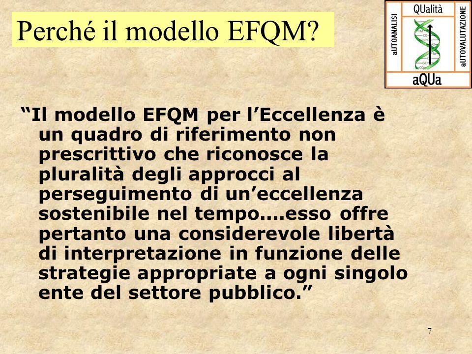 Perché il modello EFQM