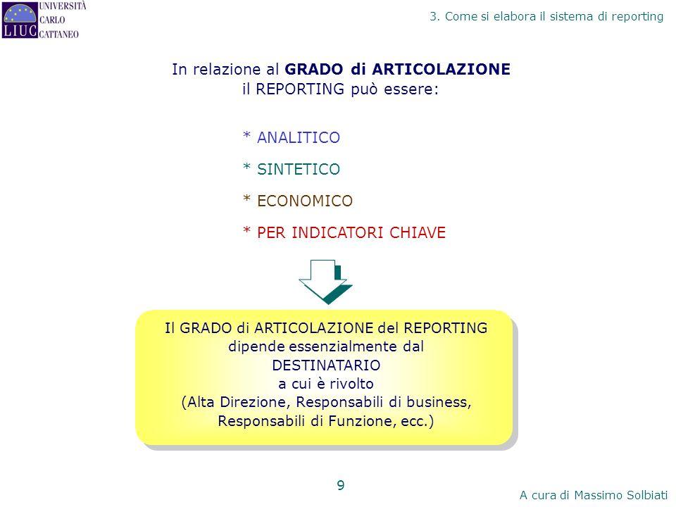 In relazione al GRADO di ARTICOLAZIONE il REPORTING può essere: