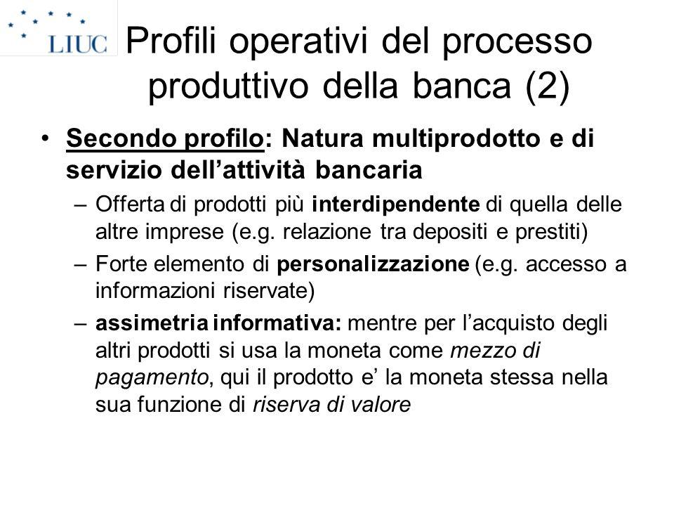 Profili operativi del processo produttivo della banca (2)