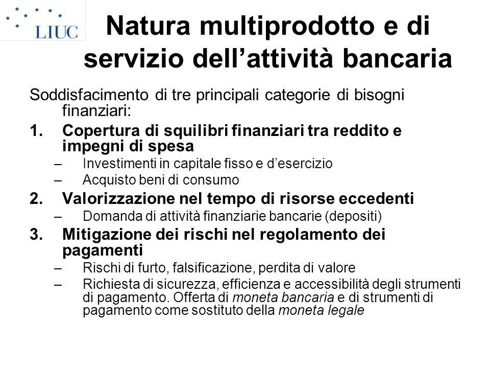 Natura multiprodotto e di servizio dell'attività bancaria