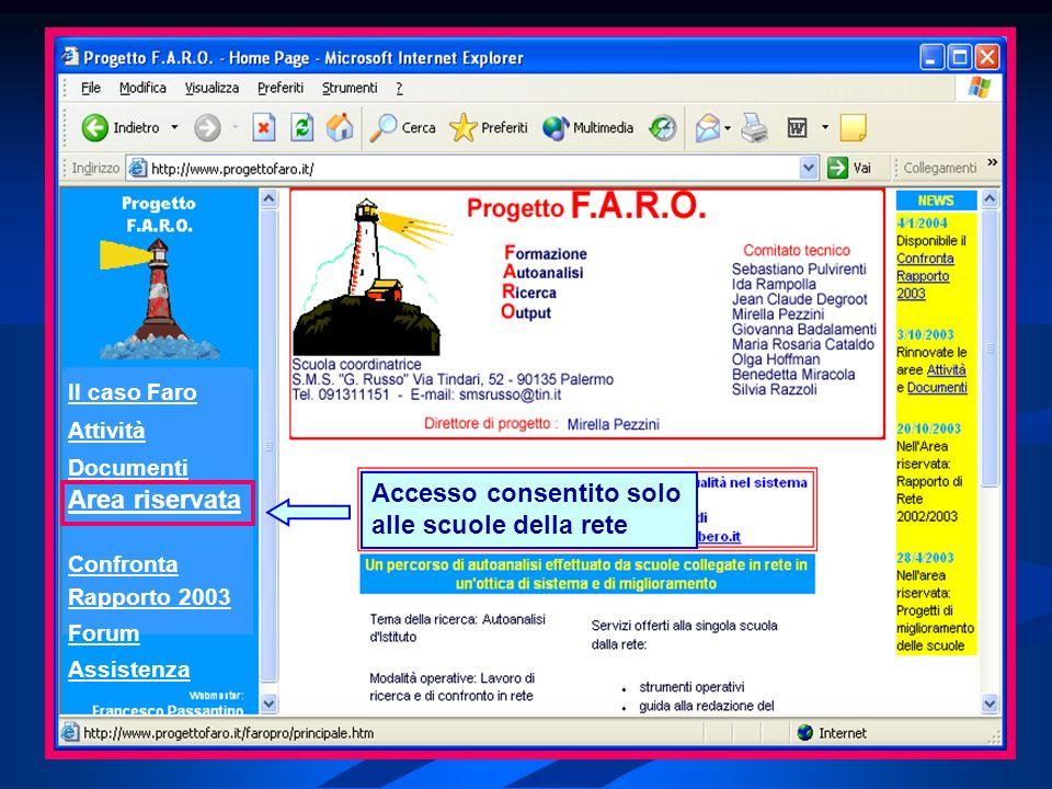 Accesso consentito solo alle scuole della rete