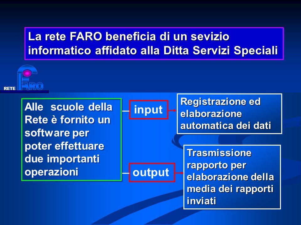 La rete FARO beneficia di un sevizio informatico affidato alla Ditta Servizi Speciali
