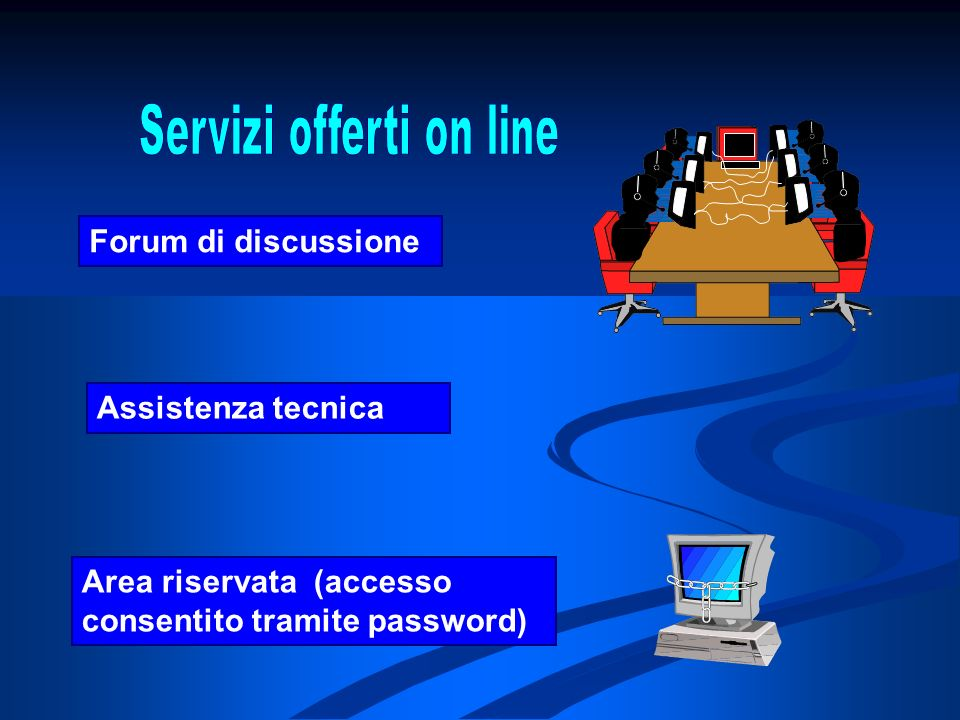 Servizi offerti on line