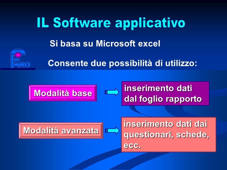 IL Software applicativo