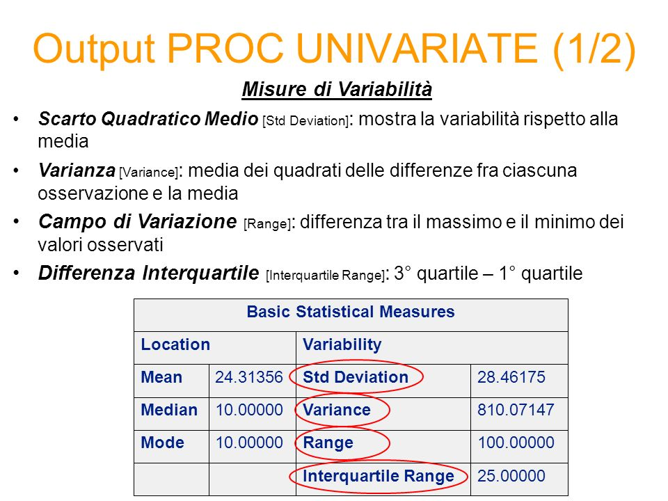 Output PROC UNIVARIATE (1/2)