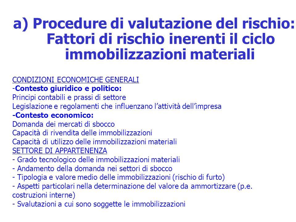 a) Procedure di valutazione del rischio: Fattori di rischio inerenti il ciclo immobilizzazioni materiali