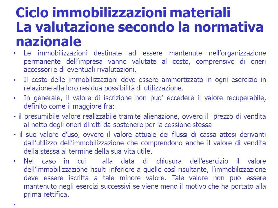 Ciclo immobilizzazioni materiali La valutazione secondo la normativa nazionale