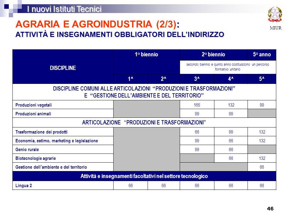 AGRARIA E AGROINDUSTRIA (2/3): ATTIVITÀ E INSEGNAMENTI OBBLIGATORI DELL'INDIRIZZO