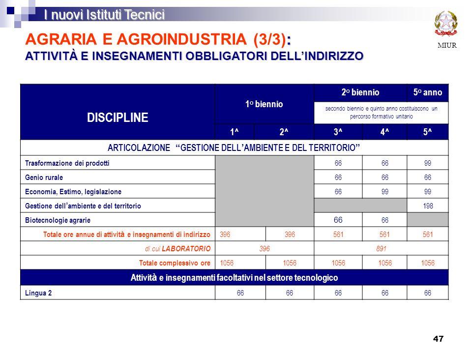 AGRARIA E AGROINDUSTRIA (3/3): ATTIVITÀ E INSEGNAMENTI OBBLIGATORI DELL'INDIRIZZO