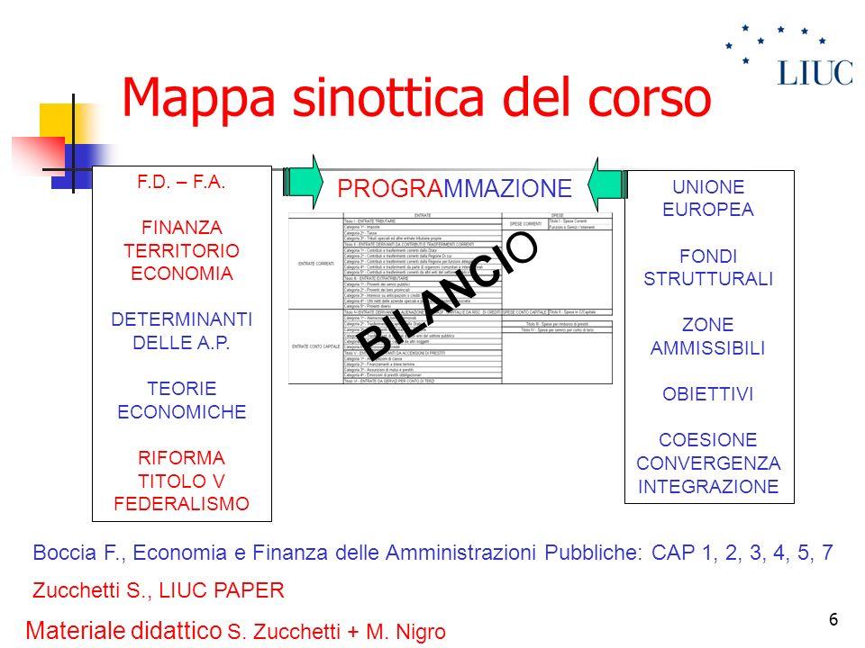 Mappa sinottica del corso