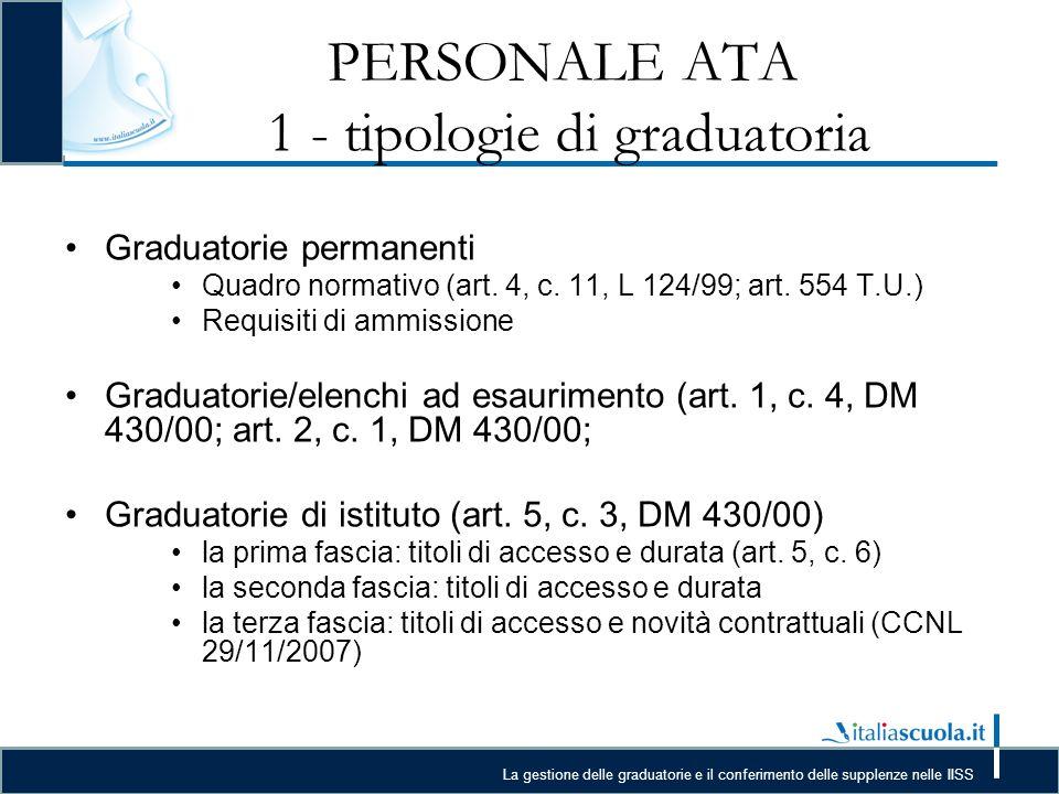 PERSONALE ATA 1 - tipologie di graduatoria