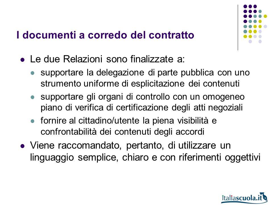 I documenti a corredo del contratto