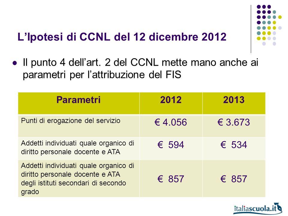 L'Ipotesi di CCNL del 12 dicembre 2012
