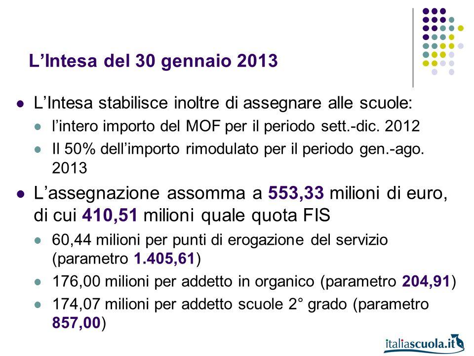 L'Intesa del 30 gennaio 2013 L'Intesa stabilisce inoltre di assegnare alle scuole: l'intero importo del MOF per il periodo sett.-dic. 2012.