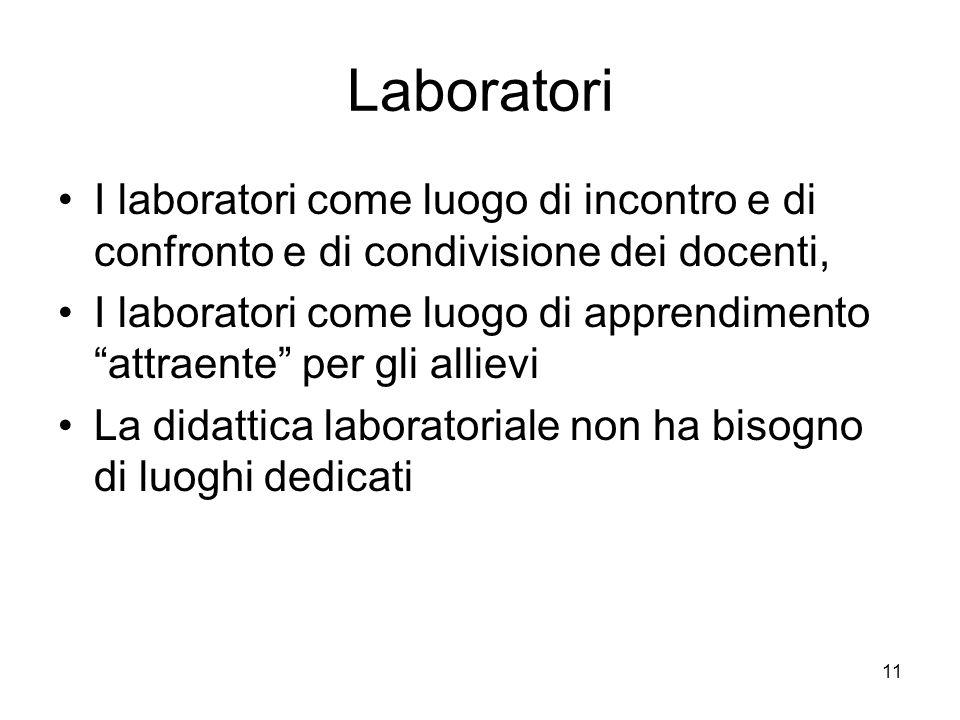 Laboratori I laboratori come luogo di incontro e di confronto e di condivisione dei docenti,