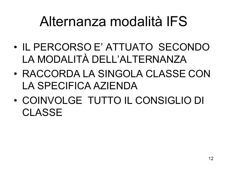 Alternanza modalità IFS